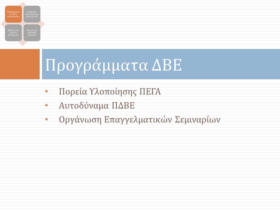 Προγράμματα ΔΒΕ Πορεία Υλοποίησης ΠΕΓΑ Αυτοδύναμα ΠΔΒΕ Οργάνωση Επαγγελματικών Σεμιναρίων
