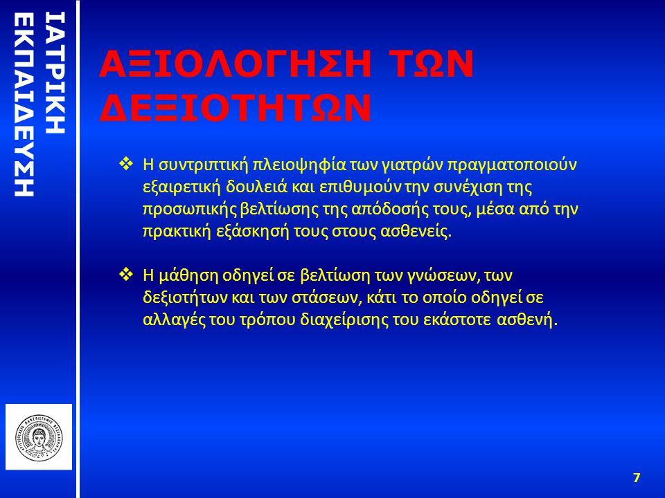 ΙΑΤΡΙΚΗ ΕΚΠΑΙΔΕΥΣΗ 8 ΛΕΞΕΙΣ ΠΟΥ ΣΧΕΤΙΖΟΝΤΑΙ ΜΕ… 1.Ασφαλής 2.Ικανός 3.Επαρκής 4.Ειδικός 5.Καλός 6.Αποδοτικός 7.Μαεστρία 8.Αποτελεσματικός 9.Επίδοση 10.Βάσει αποτελεσμάτων 11.Επίλυση προβλημάτων 12.Επαγγελματικότητα ΔΕΞΙΟΤΗΤΑ