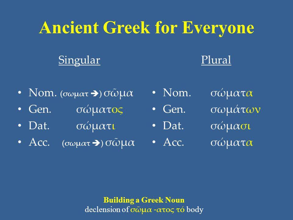 Ancient Greek for Everyone Singular Nom. (σωματ  ) σῶμα Gen. σώματος Dat. σώματι Acc. (σωματ  ) σῶμα Plural Nom. σώματα Gen. σωμάτων Dat. σώμασι Acc
