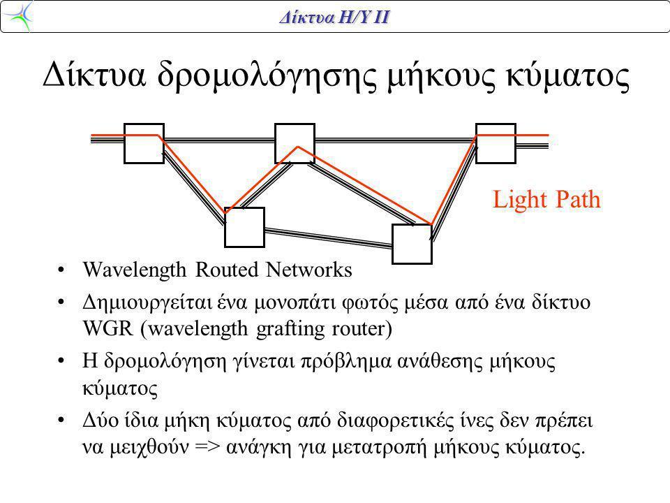 Δίκτυα Η/Υ ΙΙ Δίκτυα δρομολόγησης μήκους κύματος Wavelength Routed Networks Δημιουργείται ένα μονοπάτι φωτός μέσα από ένα δίκτυο WGR (wavelength graft