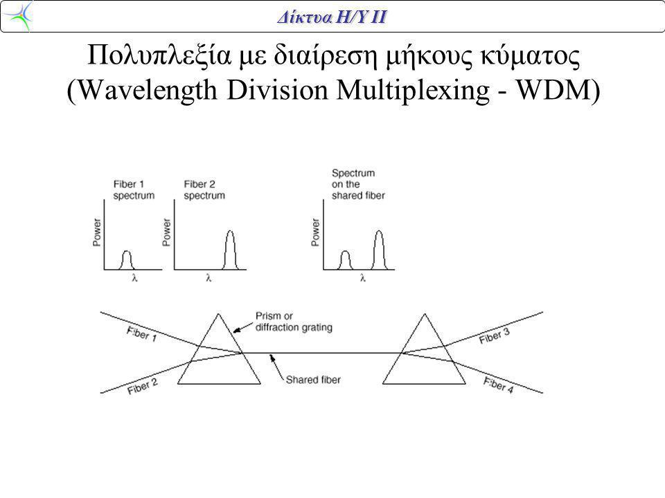 Δίκτυα Η/Υ ΙΙ Περίληψη Τα οπτικά δίκτυα πολύ πιο γρήγορα.