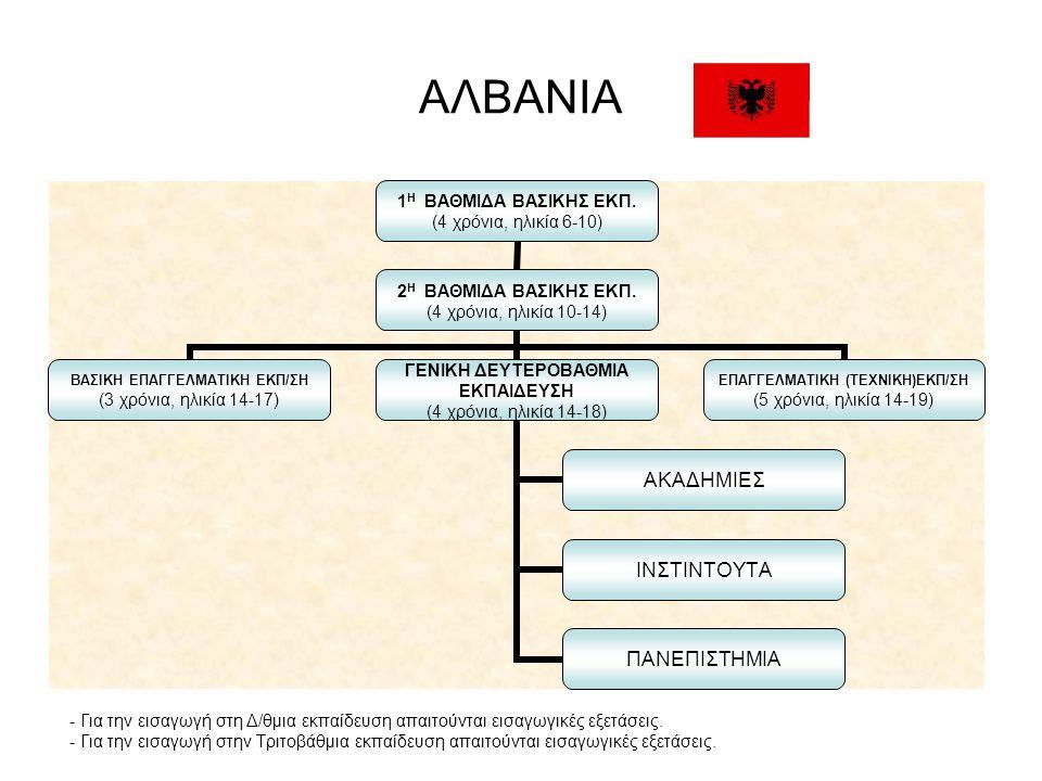 AΛBANIA 1 Η ΒΑΘΜΙΔΑ ΒΑΣΙΚΗΣ ΕΚΠ. (4 χρόνια, ηλικία 6-10) 2 Η ΒΑΘΜΙΔΑ ΒΑΣΙΚΗΣ ΕΚΠ.