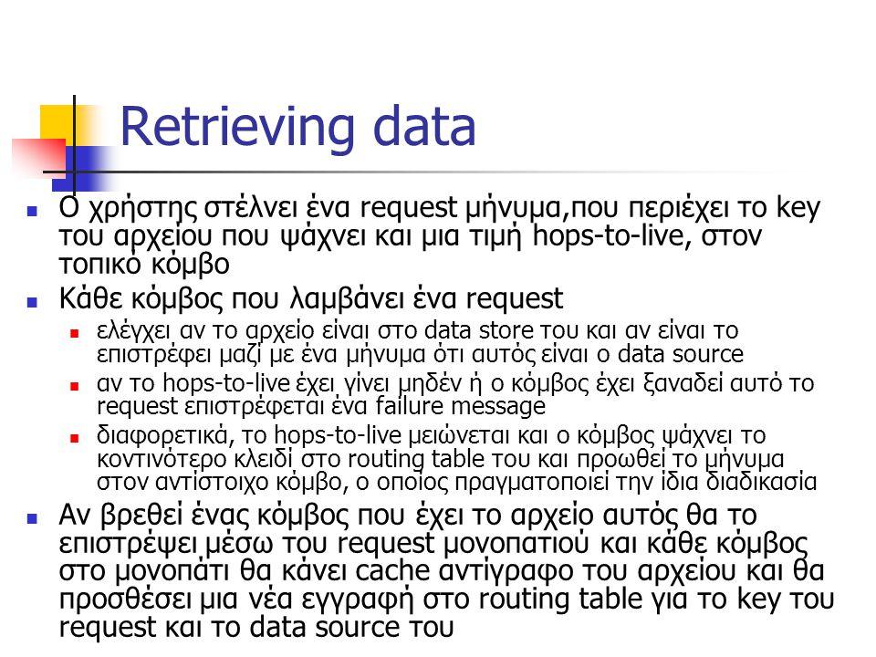 Retrieving data Ο χρήστης στέλνει ένα request μήνυμα,που περιέχει το key του αρχείου που ψάχνει και μια τιμή hops-to-live, στον τοπικό κόμβο Κάθε κόμβος που λαμβάνει ένα request ελέγχει αν τo αρχείο είναι στο data store του και αν είναι το επιστρέφει μαζί με ένα μήνυμα ότι αυτός είναι ο data source αν το hops-to-live έχει γίνει μηδέν ή ο κόμβος έχει ξαναδεί αυτό το request επιστρέφεται ένα failure message διαφορετικά, το hops-to-live μειώνεται και ο κόμβος ψάχνει το κοντινότερο κλειδί στο routing table του και προωθεί το μήνυμα στον αντίστοιχο κόμβο, ο οποίος πραγματοποιεί την ίδια διαδικασία Αν βρεθεί ένας κόμβος που έχει το αρχείο αυτός θα το επιστρέψει μέσω του request μονοπατιού και κάθε κόμβος στο μονοπάτι θα κάνει cache αντίγραφο του αρχείου και θα προσθέσει μια νέα εγγραφή στο routing table για το key του request και το data source του