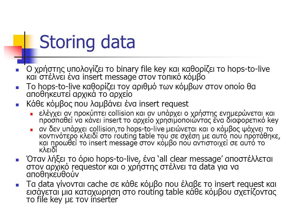 Storing data Ο χρήστης υπολογίζει το binary file key και καθορίζει το hops-to-live και στέλνει ένα insert message στον τοπικό κόμβο Το hops-to-live καθορίζει τον αριθμό των κόμβων στον οποίο θα αποθηκευτεί αρχικά το αρχείο Κάθε κόμβος που λαμβάνει ένα insert request ελέγχει αν προκύπτει collision και αν υπάρχει ο χρήστης ενημερώνεται και προσπαθεί να κάνει insert το αρχείο χρησιμοποιώντας ένα διαφορετικό key αν δεν υπάρχει collision,το hops-to-live μειώνεται και ο κόμβος ψάχνει το κοντινότερο κλειδί στο routing table του σε σχέση με αυτό που προτάθηκε, και προωθεί το insert message στον κόμβο που αντιστοιχεί σε αυτό το κλειδί Όταν λήξει το όριο hops-to-live, ένα 'all clear message' αποστέλλεται στον αρχικό requestor και ο χρήστης στέλνει τα data για να αποθηκευθούν Τα data γίνονται cache σε κάθε κόμβο που έλαβε το insert request και εισάγεται μια καταχωρηση στο routing table κάθε κόμβου σχετίζοντας το file key με τον inserter