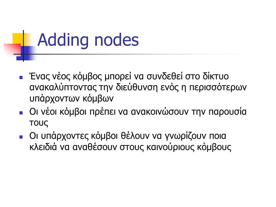 Adding nodes Ένας νέος κόμβος μπορεί να συνδεθεί στο δίκτυο ανακαλύπτοντας την διεύθυνση ενός η περισσότερων υπάρχοντων κόμβων Οι νέοι κόμβοι πρέπει να ανακοινώσουν την παρουσία τους Οι υπάρχοντες κόμβοι θέλουν να γνωρίζουν ποια κλειδιά να αναθέσουν στους καινούριους κόμβους