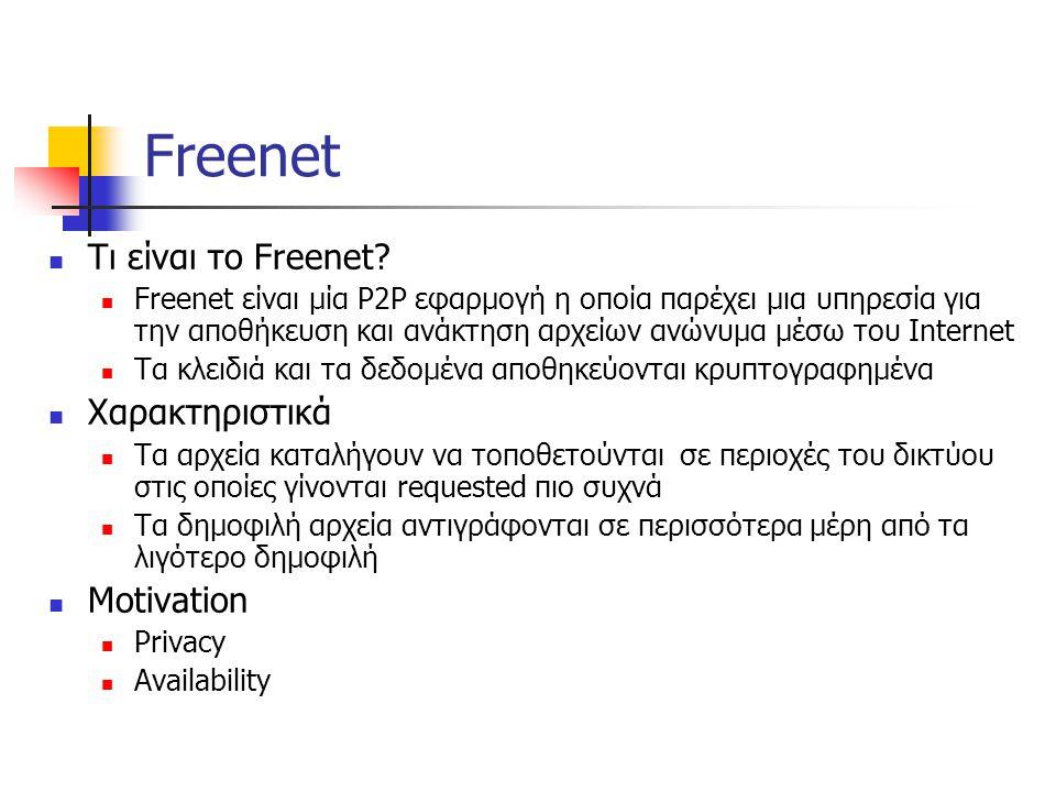 Freenet Tι είναι το Freenet.