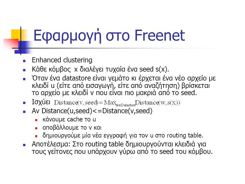 Εφαρμογή στο Freenet Enhanced clustering Κάθε κόμβος x διαλέγει τυχαία ένα seed s(x).