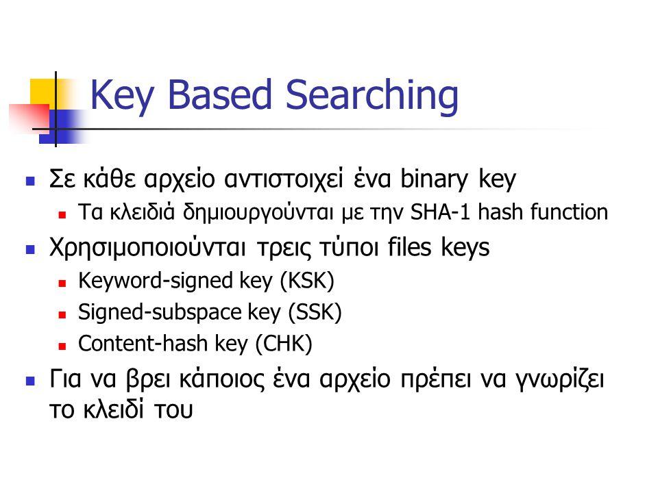 Key Based Searching Σε κάθε αρχείο αντιστοιχεί ένα binary key Τα κλειδιά δημιουργούνται με την SHA-1 hash function Χρησιμοποιούνται τρεις τύποι files keys Keyword-signed key (ΚSΚ) Signed-subspace key (SSK) Content-hash key (CHK) Για να βρει κάποιος ένα αρχείο πρέπει να γνωρίζει το κλειδί του
