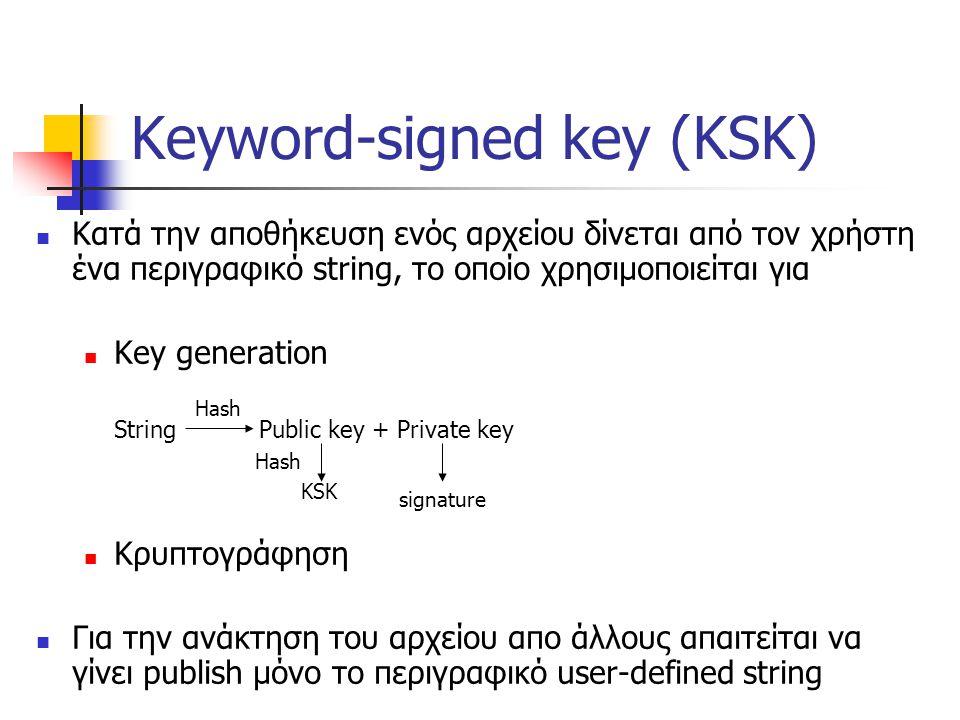 Keyword-signed key (ΚSΚ) Κατά την αποθήκευση ενός αρχείου δίνεται από τον χρήστη ένα περιγραφικό string, το οποίο χρησιμοποιείται για Key generation String Public key + Private key Kρυπτογράφηση Για την ανάκτηση του αρχείου απο άλλους απαιτείται να γίνει publish μόνο το περιγραφικό user-defined string Hash KSK signature