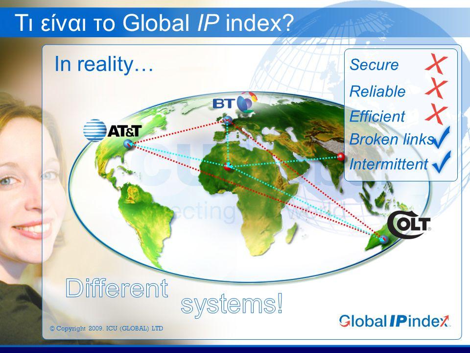 Τι είναι το Global IP index.