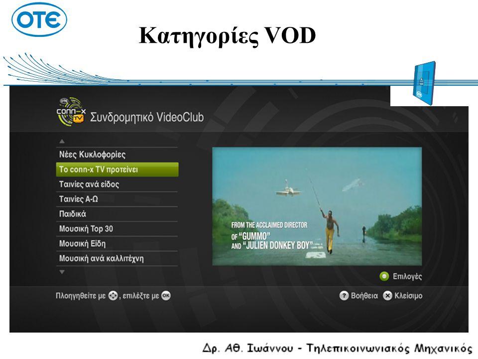 Κατηγορίες VOD