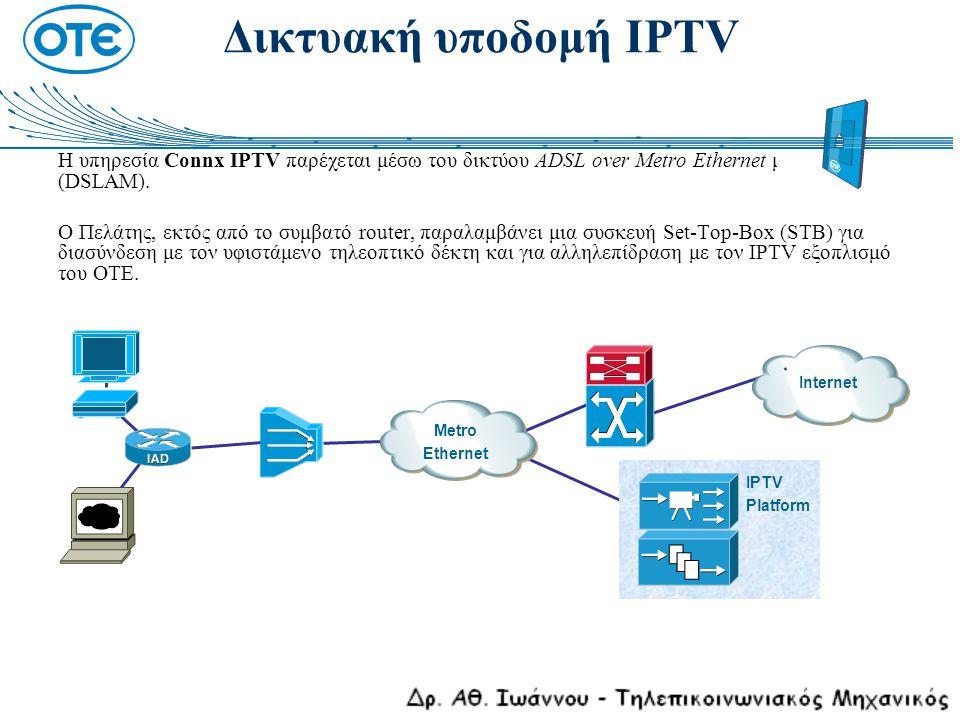 Δικτυακή υποδομή IPTV Η υπηρεσία Connx IPTV παρέχεται μέσω του δικτύου ADSL over Metro Ethernet με εξοπλισμό (DSLAM). Ο Πελάτης, εκτός από το συμβατό