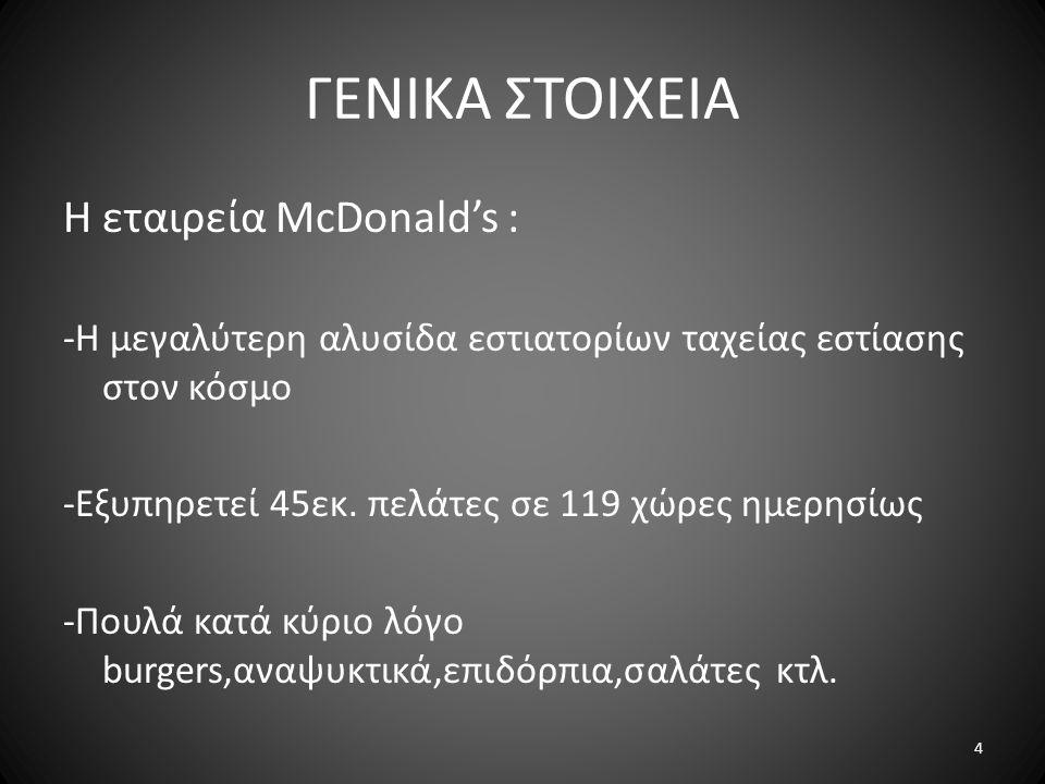 ΓΕΝΙΚΑ ΣΤΟΙΧΕΙΑ Η εταιρεία McDonald's : -Η μεγαλύτερη αλυσίδα εστιατορίων ταχείας εστίασης στον κόσμο -Εξυπηρετεί 45εκ. πελάτες σε 119 χώρες ημερησίως