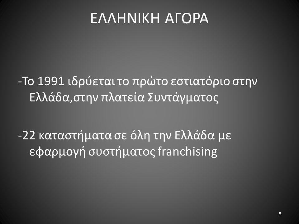 ΕΛΛΗΝΙΚΗ ΑΓΟΡΑ -Το 1991 ιδρύεται το πρώτο εστιατόριο στην Ελλάδα,στην πλατεία Συντάγματος -22 καταστήματα σε όλη την Ελλάδα με εφαρμογή συστήματος fra