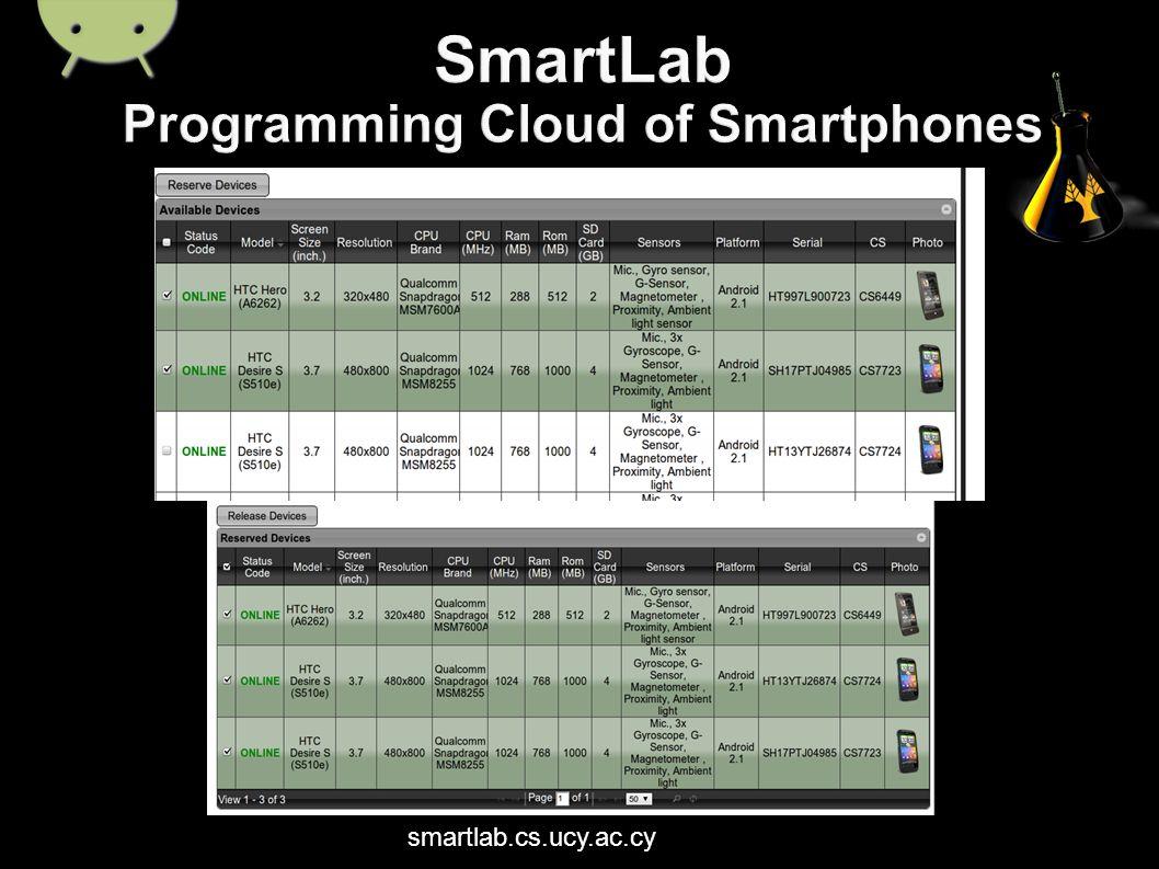 smartlab.in.cs.ucy.ac.cy smartlab.cs.ucy.ac.cy