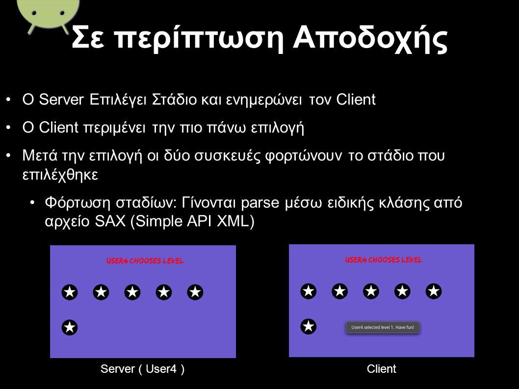 Σε περίπτωση Αποδοχής Ο Server Επιλέγει Στάδιο και ενημερώνει τον Client Ο Client περιμένει την πιο πάνω επιλογή Μετά την επιλογή οι δύο συσκευές φορτώνουν το στάδιο που επιλέχθηκε Φόρτωση σταδίων: Γίνονται parse μέσω ειδικής κλάσης από αρχείο SAX (Simple API XML) Server Client μετά την επιλογή του Server Server ( User4 ) Client