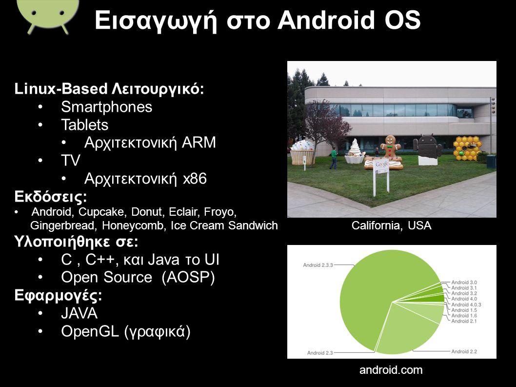 Εισαγωγή στο Android OS Linux-Based Λειτουργικό: Smartphones Tablets Αρχιτεκτονική ARM TV Αρχιτεκτονική x86 Εκδόσεις: Android, Cupcake, Donut, Eclair, Froyo, Gingerbread, Honeycomb, Ice Cream Sandwich Υλοποιήθηκε σε: C, C++, και Java το UI Open Source (AOSP) Εφαρμογές: JAVA OpenGL (γραφικά) android.com California, USA
