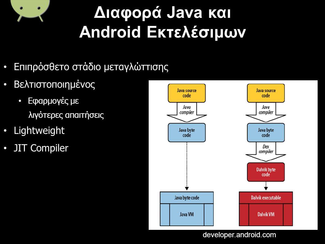 Διαφορά Java και Android Εκτελέσιμων Επιπρόσθετο στάδιο μεταγλώττισης Βελτιστοποιημένος Εφαρμογές με λιγότερες απαιτήσεις Lightweight JIT Compiler developer.android.com