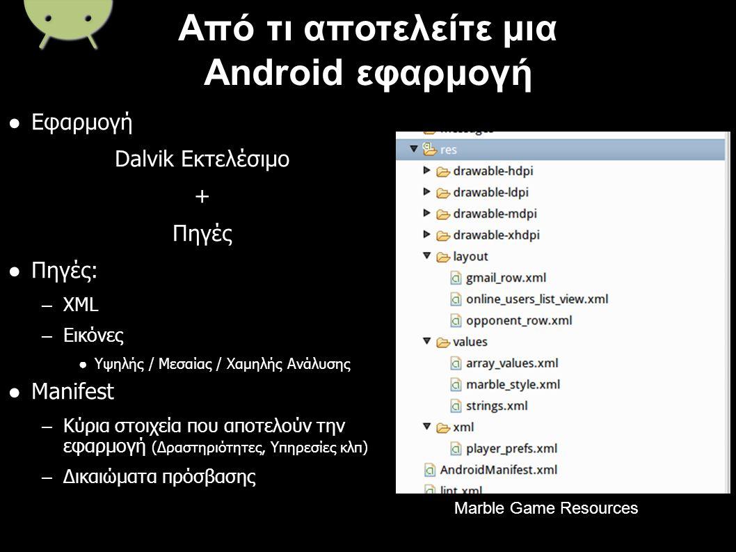 Από τι αποτελείτε μια Android εφαρμογή ●Εφαρμογή Dalvik Εκτελέσιμο + Πηγές ●Πηγές: –XML –Εικόνες ●Υψηλής / Μεσαίας / Χαμηλής Ανάλυσης ●Manifest –Κύρια στοιχεία που αποτελούν την εφαρμογή (Δραστηριότητες, Υπηρεσίες κλπ) –Δικαιώματα πρόσβασης Marble Game Resources