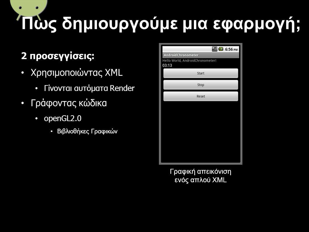 Πως δημιουργούμε μια εφαρμογή; 2 προσεγγίσεις: Χρησιμοποιώντας XML Γίνονται αυτόματα Render Γράφοντας κώδικα openGL2.0 Βιβλιοθήκες Γραφικών Γραφική απ