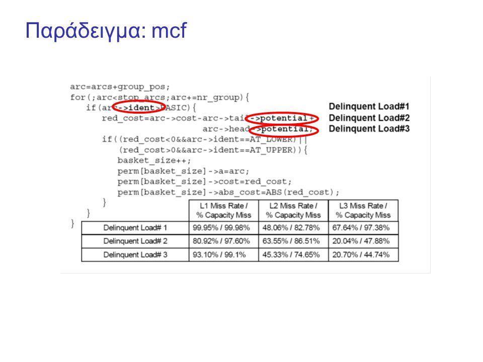 Παράδειγμα: mcf