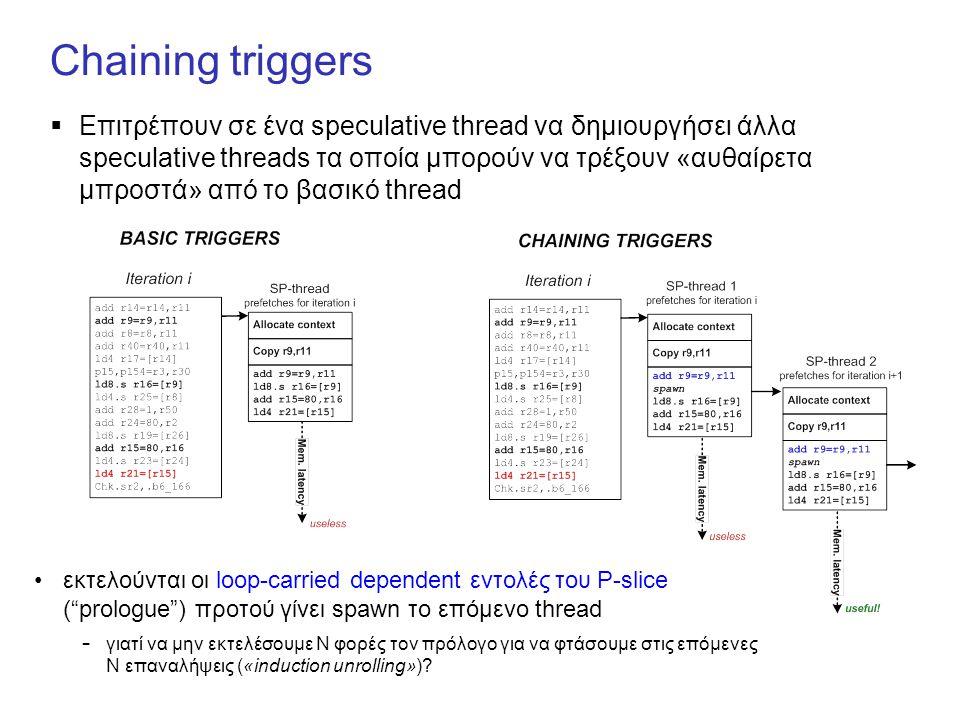 Chaining triggers  Επιτρέπουν σε ένα speculative thread να δημιουργήσει άλλα speculative threads τα οποία μπορούν να τρέξουν «αυθαίρετα μπροστά» από το βασικό thread εκτελούνται οι loop-carried dependent εντολές του P-slice ( prologue ) προτού γίνει spawn το επόμενο thread – γιατί να μην εκτελέσουμε N φορές τον πρόλογο για να φτάσουμε στις επόμενες N επαναλήψεις («induction unrolling»)