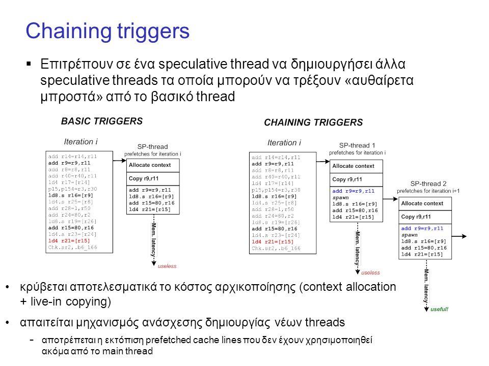 Chaining triggers  Επιτρέπουν σε ένα speculative thread να δημιουργήσει άλλα speculative threads τα οποία μπορούν να τρέξουν «αυθαίρετα μπροστά» από το βασικό thread κρύβεται αποτελεσματικά το κόστος αρχικοποίησης (context allocation + live-in copying) απαιτείται μηχανισμός ανάσχεσης δημιουργίας νέων threads – αποτρέπεται η εκτόπιση prefetched cache lines που δεν έχουν χρησιμοποιηθεί ακόμα από το main thread
