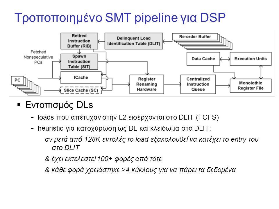 Τροποποιημένο SMT pipeline για DSP  Εντοπισμός DLs – loads που απέτυχαν στην L2 εισέρχονται στο DLIT (FCFS) – heuristic για κατοχύρωση ως DL και κλείδωμα στο DLIT: αν μετά από 128Κ εντολές το load εξακολουθεί να κατέχει το entry του στο DLIT & έχει εκτελεστεί 100+ φορές από τότε & κάθε φορά χρειάστηκε >4 κύκλους για να πάρει τα δεδομένα