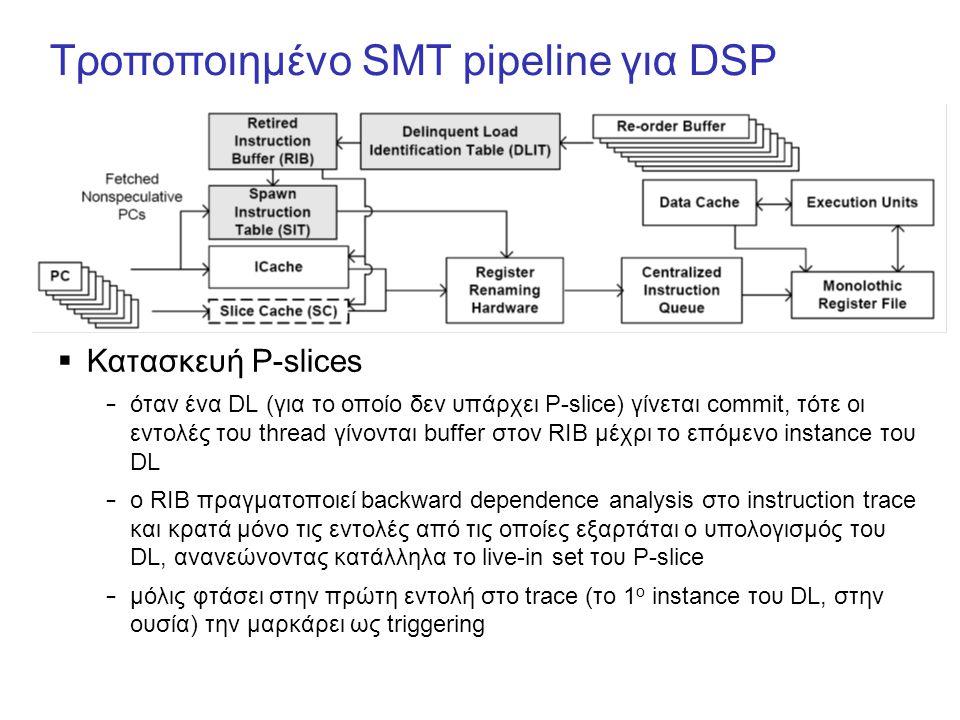 Τροποποιημένο SMT pipeline για DSP  Κατασκευή P-slices – όταν ένα DL (για το οποίο δεν υπάρχει P-slice) γίνεται commit, τότε οι εντολές του thread γίνονται buffer στον RIB μέχρι το επόμενο instance του DL – ο RIB πραγματοποιεί backward dependence analysis στο instruction trace και κρατά μόνο τις εντολές από τις οποίες εξαρτάται ο υπολογισμός του DL, ανανεώνοντας κατάλληλα το live-in set του P-slice – μόλις φτάσει στην πρώτη εντολή στο trace (το 1 ο instance του DL, στην ουσία) την μαρκάρει ως triggering
