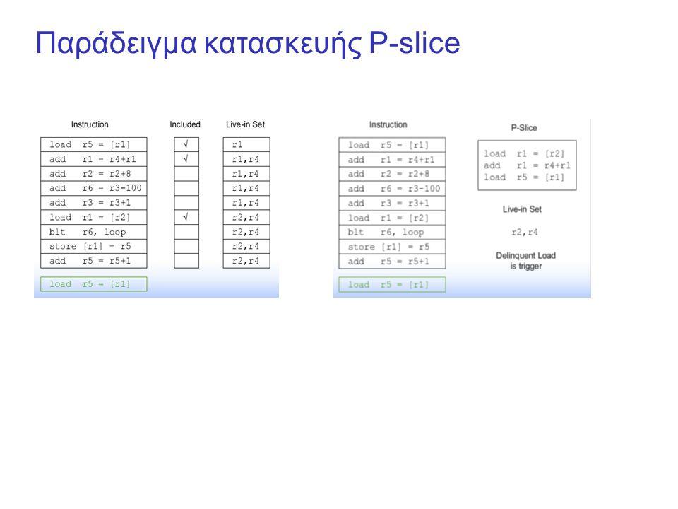 Παράδειγμα κατασκευής P-slice