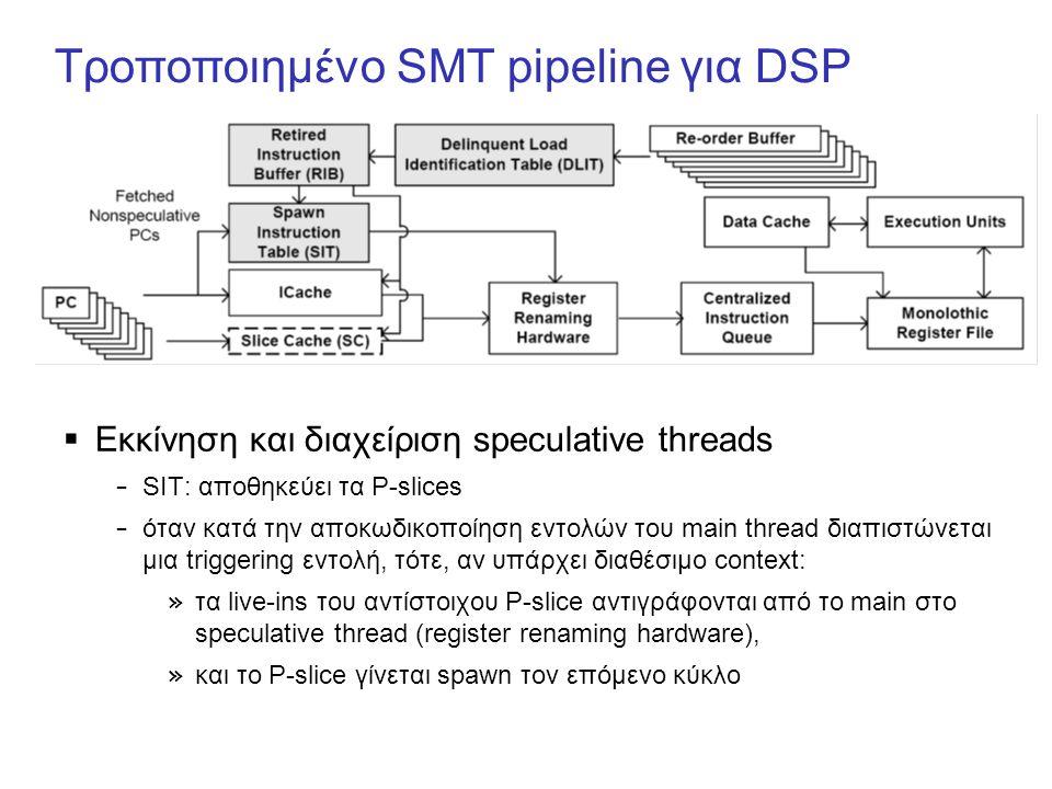 Τροποποιημένο SMT pipeline για DSP  Εκκίνηση και διαχείριση speculative threads – SIT: αποθηκεύει τα P-slices – όταν κατά την αποκωδικοποίηση εντολών του main thread διαπιστώνεται μια triggering εντολή, τότε, αν υπάρχει διαθέσιμο context: » τα live-ins του αντίστοιχου P-slice αντιγράφονται από το main στο speculative thread (register renaming hardware), » και το P-slice γίνεται spawn τον επόμενο κύκλο