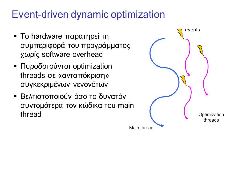 Event-driven dynamic optimization  To hardware παρατηρεί τη συμπεριφορά του προγράμματος χωρίς software overhead  Πυροδοτούνται optimization threads σε «ανταπόκριση» συγκεκριμένων γεγονότων  Βελτιστοποιούν όσο το δυνατόν συντομότερα τον κώδικα του main thread events