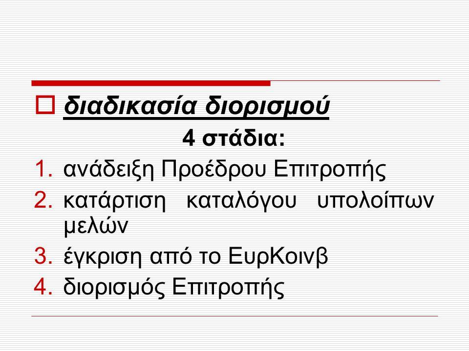  ΔΙΟΙΚΗΤΙΚΗ ΔΙΑΡΘΡΩΣΗ ΤΗΣ ΕΥΡΩΠΑΪΚΗΣ ΕΠΙΤΡΟΠΗΣ Επιτροπή(27 μέλη) Γραφεία Γενική Γραμματεία Νομική Υπηρεσία Γενική Διεύθυνση Τύπου και Επικοινωνίας Συμβουλευτικό Όργανο Ευρωπαϊκής Πολιτικής