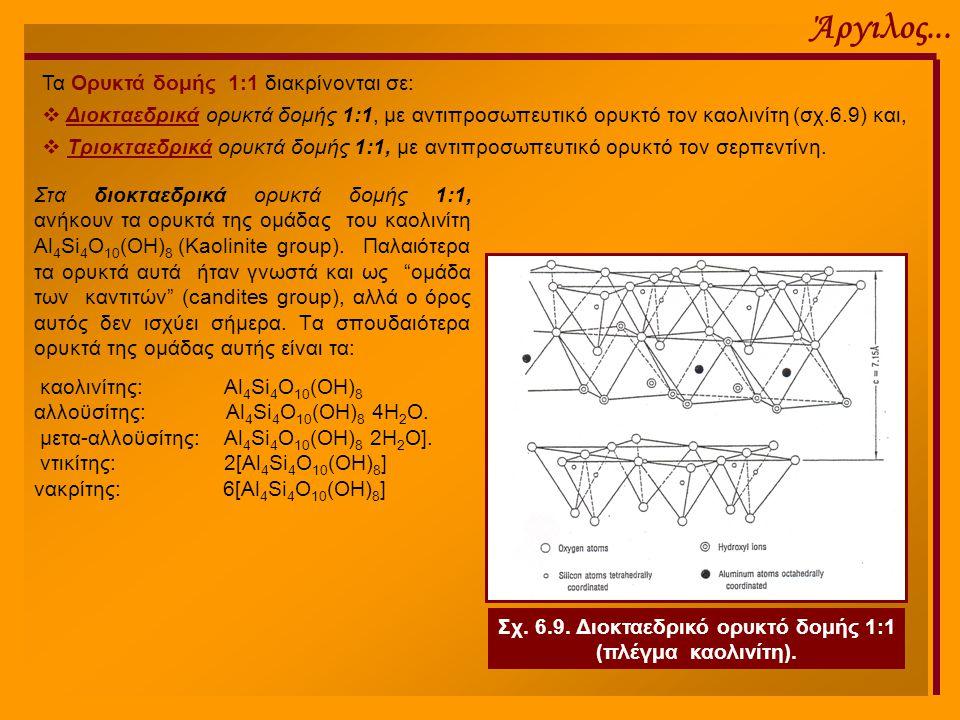 Άργιλος... Τα Ορυκτά δομής 1:1 διακρίνονται σε:  Διοκταεδρικά ορυκτά δομής 1:1, με αντιπροσωπευτικό ορυκτό τον καολινίτη (σχ.6.9) και,  Τριοκταεδρικ