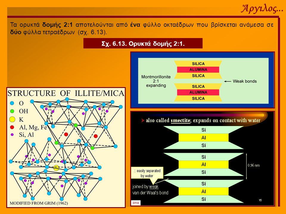 Άργιλος... Τα ορυκτά δομής 2:1 αποτελούνται από ένα φύλλο οκταέδρων που βρίσκεται ανάμεσα σε δύο φύλλα τετραέδρων (σχ. 6.13). Σχ. 6.13. Ορυκτά δομής 2