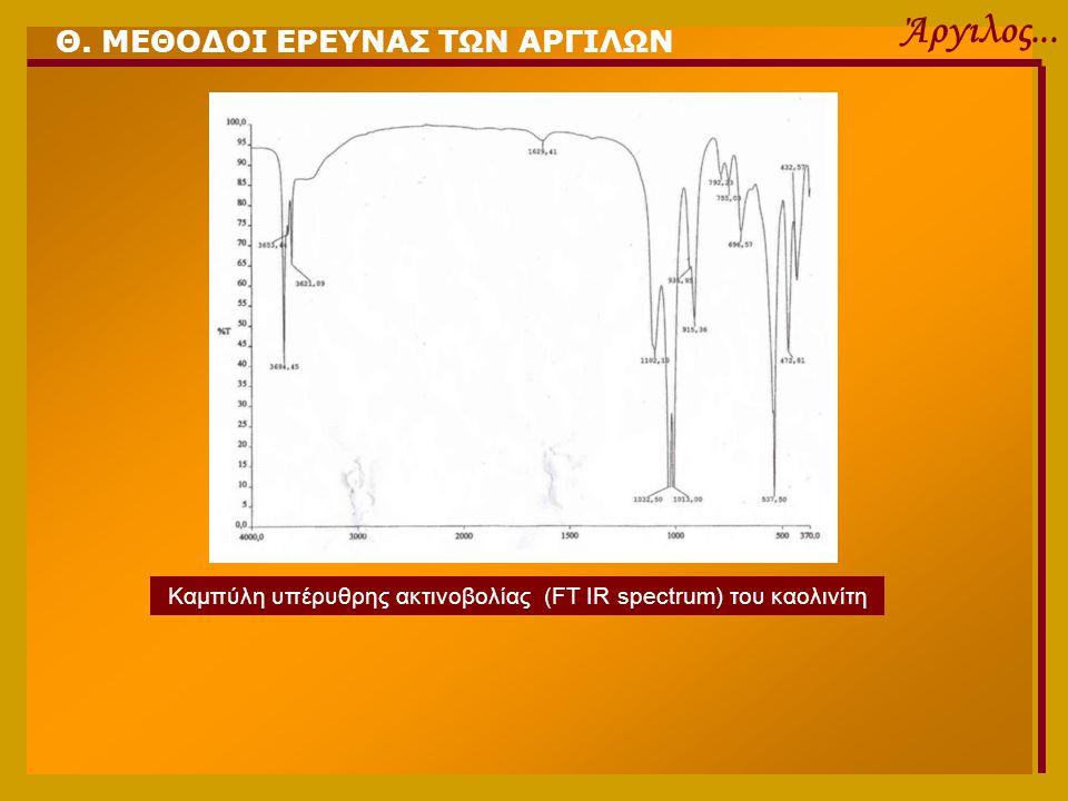 Άργιλος... Θ. ΜΕΘΟΔΟΙ ΕΡΕΥΝΑΣ ΤΩΝ ΑΡΓΙΛΩΝ Καμπύλη υπέρυθρης ακτινοβολίας (FT IR spectrum) του καολινίτη