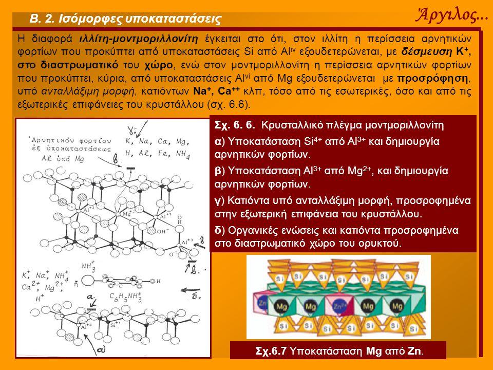 Άργιλος... Η διαφορά ιλλίτη-μοντμοριλλονίτη έγκειται στο ότι, στον ιλλίτη η περίσσεια αρνητικών φορτίων που προκύπτει από υποκαταστάσεις Si από Al iv