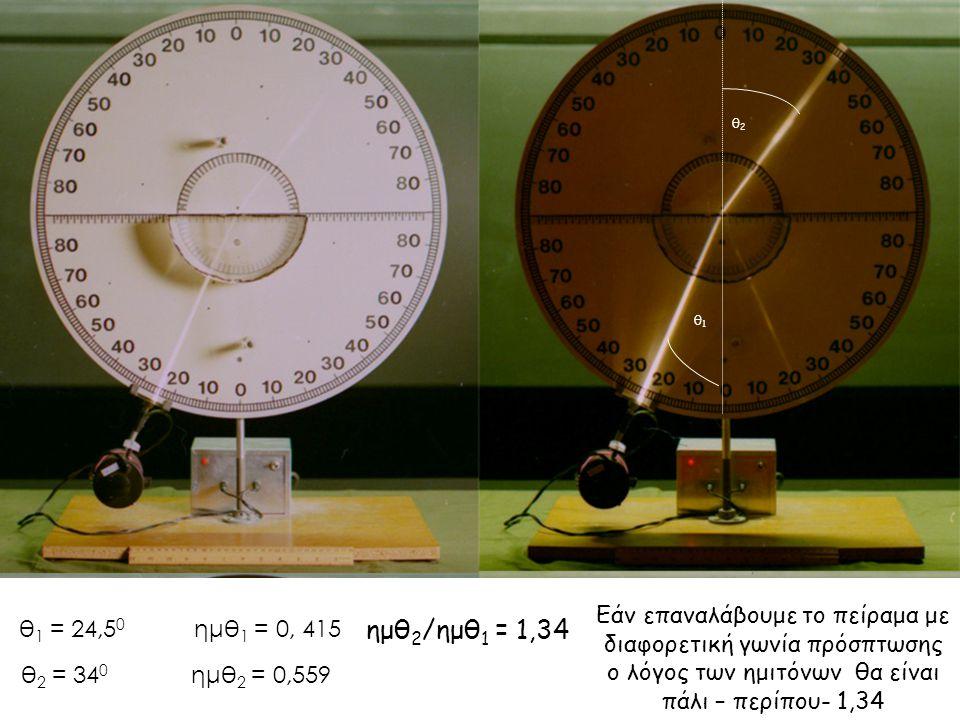 θ 2 = 34 0 ημθ 2 = 0,559 ημθ 2 /ημθ 1 = 1,34 θ 1 = 24,5 0 ημθ 1 = 0, 415 Εάν επαναλάβουμε το πείραμα με διαφορετική γωνία πρόσπτωσης ο λόγος των ημιτό