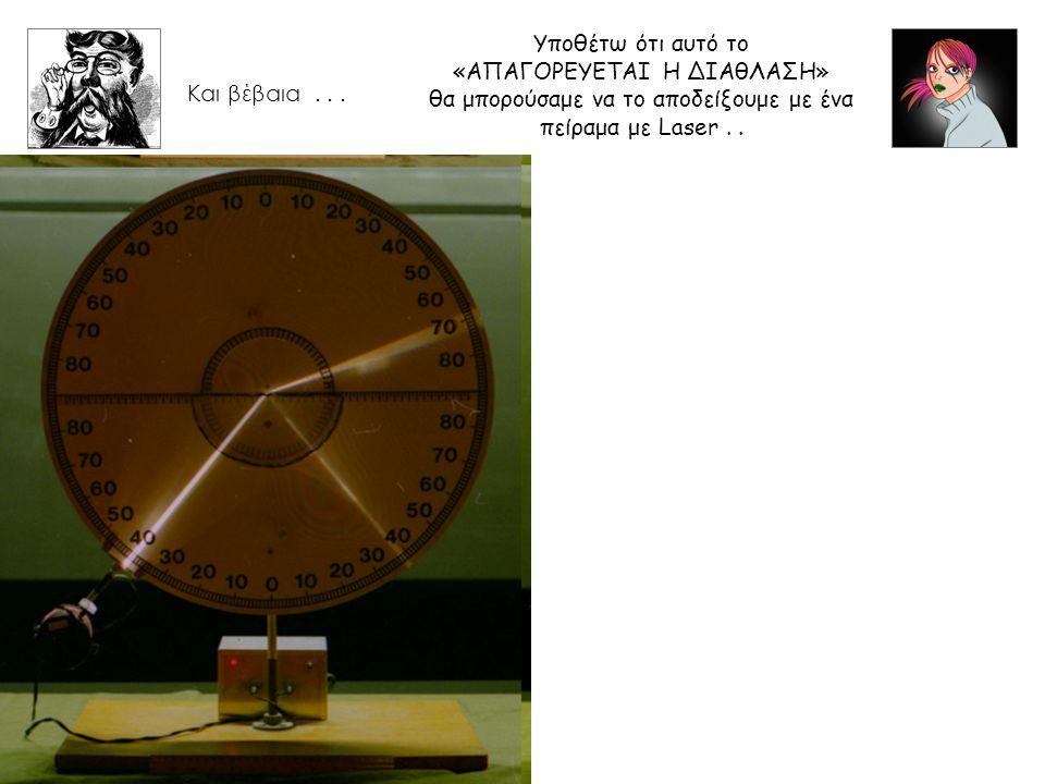 Υποθέτω ότι αυτό το «ΑΠΑΓΟΡΕΥΕΤΑΙ Η ΔΙΑθΛΑΣΗ» θα μπορούσαμε να το αποδείξουμε με ένα πείραμα με Laser.. Και βέβαια...