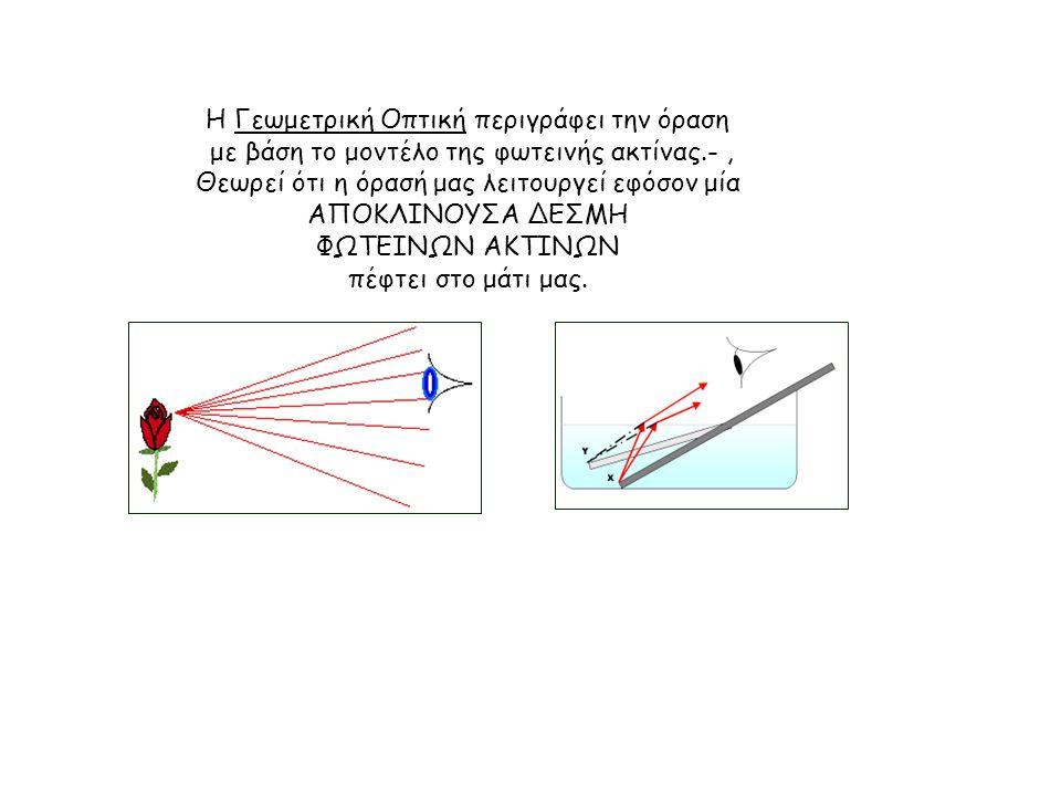 Η Γεωμετρική Οπτική περιγράφει την όραση με βάση το μοντέλο της φωτεινής ακτίνας.-, Θεωρεί ότι η όρασή μας λειτουργεί εφόσον μία ΑΠΟΚΛΙΝΟΥΣΑ ΔΕΣΜΗ ΦΩΤ