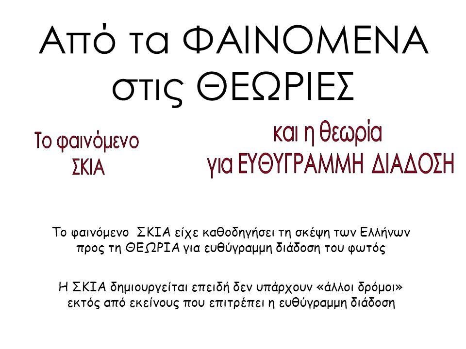Από τα ΦΑΙΝΟΜΕΝΑ στις ΘΕΩΡΙΕΣ Το φαινόμενο ΣΚΙΑ είχε καθοδηγήσει τη σκέψη των Ελλήνων προς τη ΘΕΩΡΙΑ για ευθύγραμμη διάδοση του φωτός Η ΣΚΙΑ δημιουργε