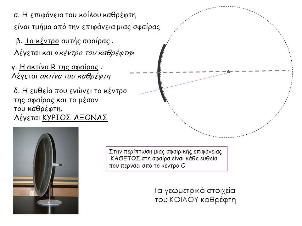α. Η επιφάνεια του κοίλου καθρέφτη είναι τμήμα από την επιφάνεια μιας σφαίρας β. Το κέντρο αυτής σφαίρας. Λέγεται και «κέντρο του καθρέφτη» γ. Η ακτίν