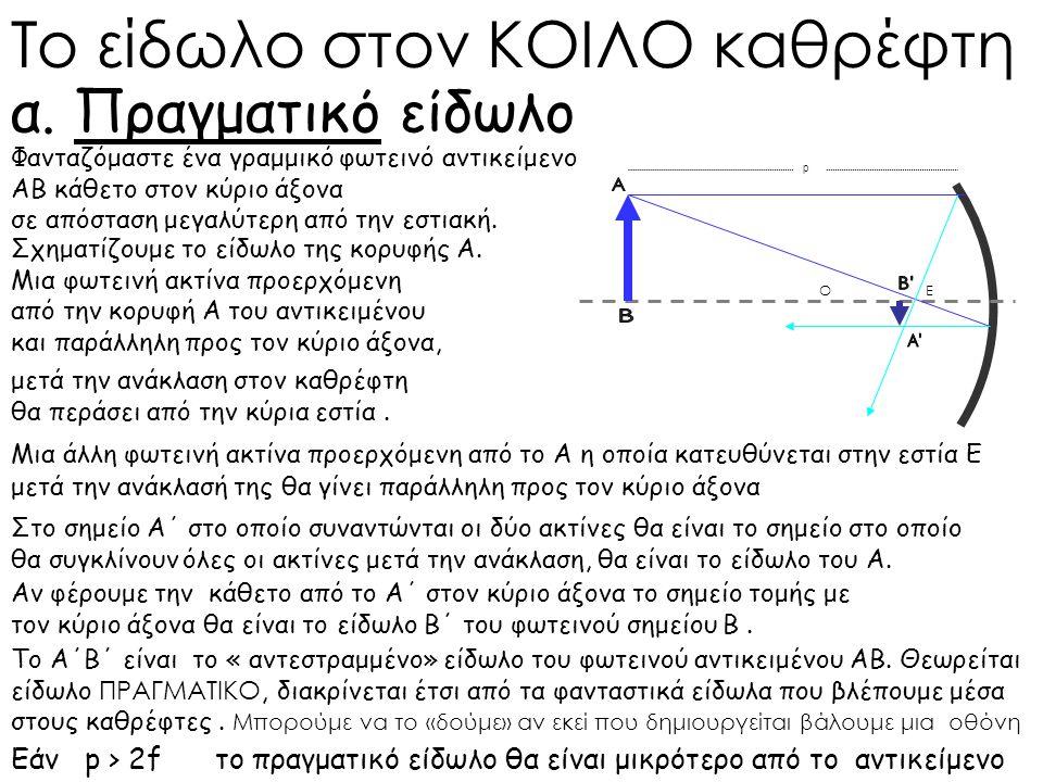 Το είδωλο στον ΚΟΙΛΟ καθρέφτη α. Πραγματικό είδωλο Φανταζόμαστε ένα γραμμικό φωτεινό αντικείμενο ΑΒ κάθετο στον κύριο άξονα σε απόσταση μεγαλύτερη από