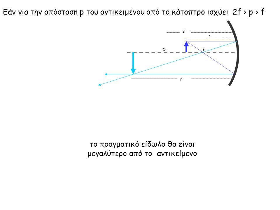 Εάν για την απόσταση p του αντικειμένου από το κάτοπτρο ισχύει 2f > p > f p το πραγματικό είδωλο θα είναι μεγαλύτερο από το αντικείμενο P ' ΕΟ 2f2f