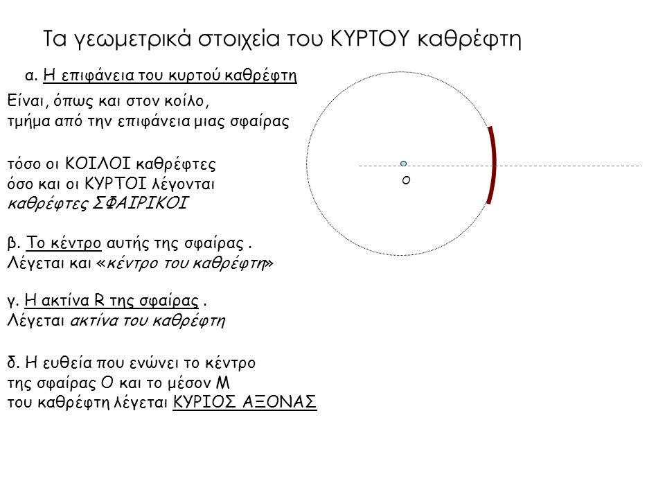 Τα γεωμετρικά στοιχεία του ΚΥΡΤΟΥ καθρέφτη α. Η επιφάνεια του κυρτού καθρέφτη Είναι, όπως και στον κοίλο, τμήμα από την επιφάνεια μιας σφαίρας β. Το κ