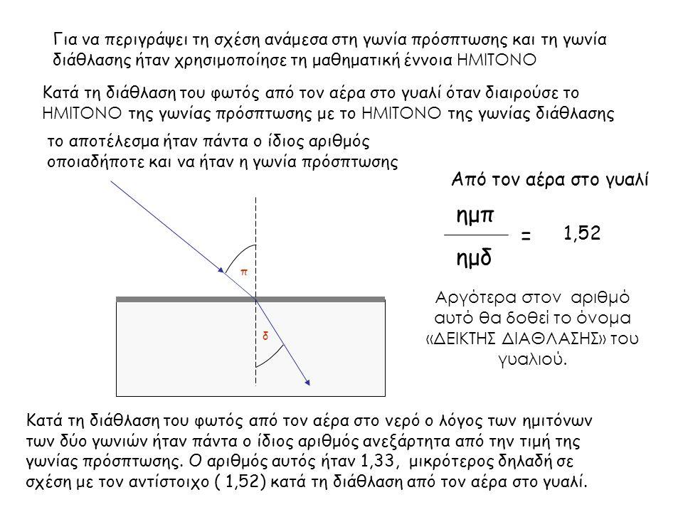π δ Για να περιγράψει τη σχέση ανάμεσα στη γωνία πρόσπτωσης και τη γωνία διάθλασης ήταν χρησιμοποίησε τη μαθηματική έννοια ΗΜΙΤΟΝΟ Κατά τη διάθλαση το