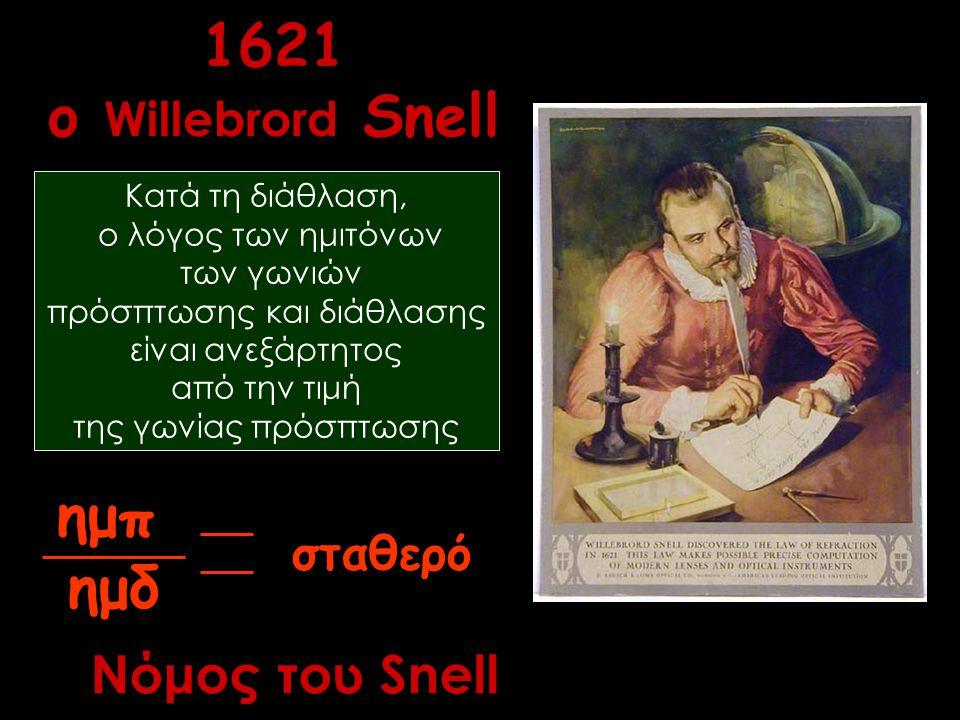 1621 ο Willebrord Snell ημπ ημδ σταθερό Κατά τη διάθλαση, ο λόγος των ημιτόνων των γωνιών πρόσπτωσης και διάθλασης είναι ανεξάρτητος από την τιμή της