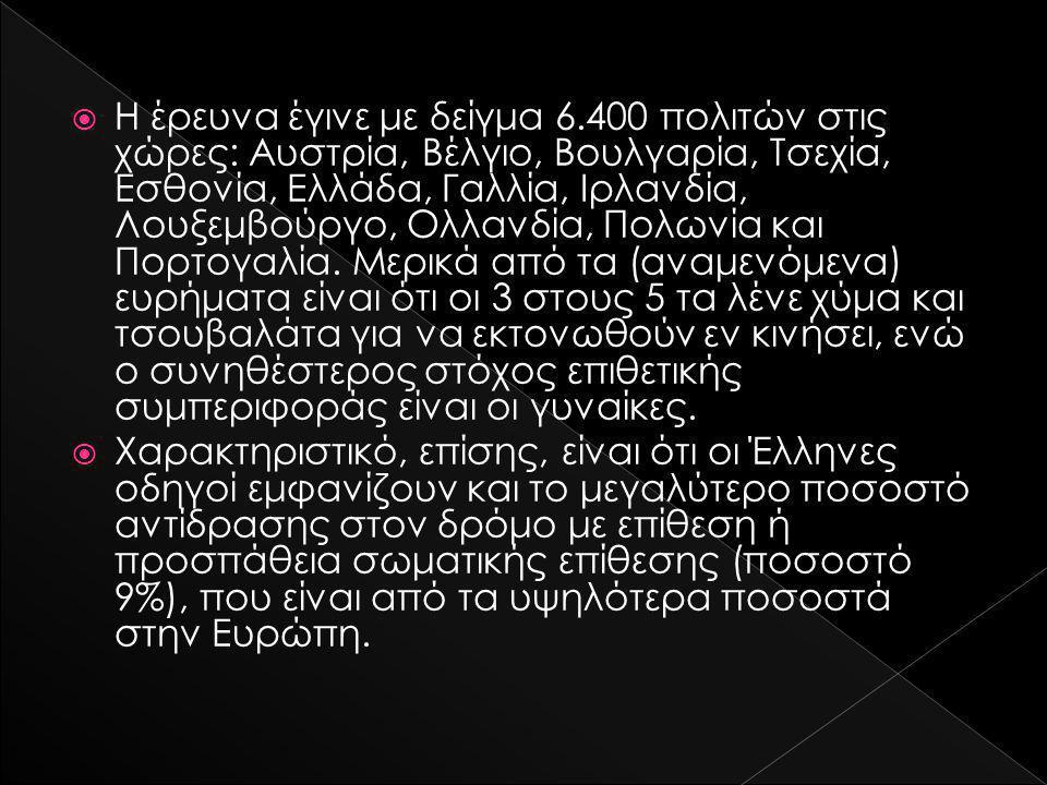  Ερευνα για την ευγένεια στον δρόμο που πραγματοποιήθηκε σε 12 ευρωπαϊκές χώρες από την TNS Opinion και παρουσιάστηκε το 2008 από το Ινστιτούτο Οδικής Ασφάλειας «Πάνος Μυλωνάς» ανακήρυξε τους Ελληνες τους πλέον βρομόστομους.