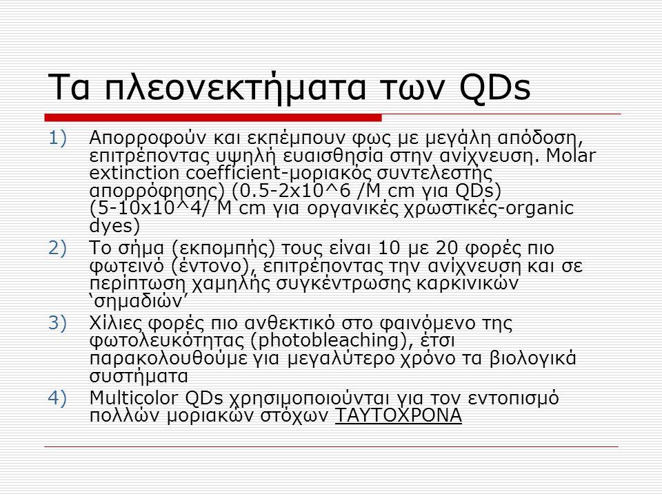 Tα πλεονεκτήματα των QDs 1)Απορροφούν και εκπέμπουν φως με μεγάλη απόδοση, επιτρέποντας υψηλή ευαισθησία στην ανίχνευση. Molar extinction coefficient-