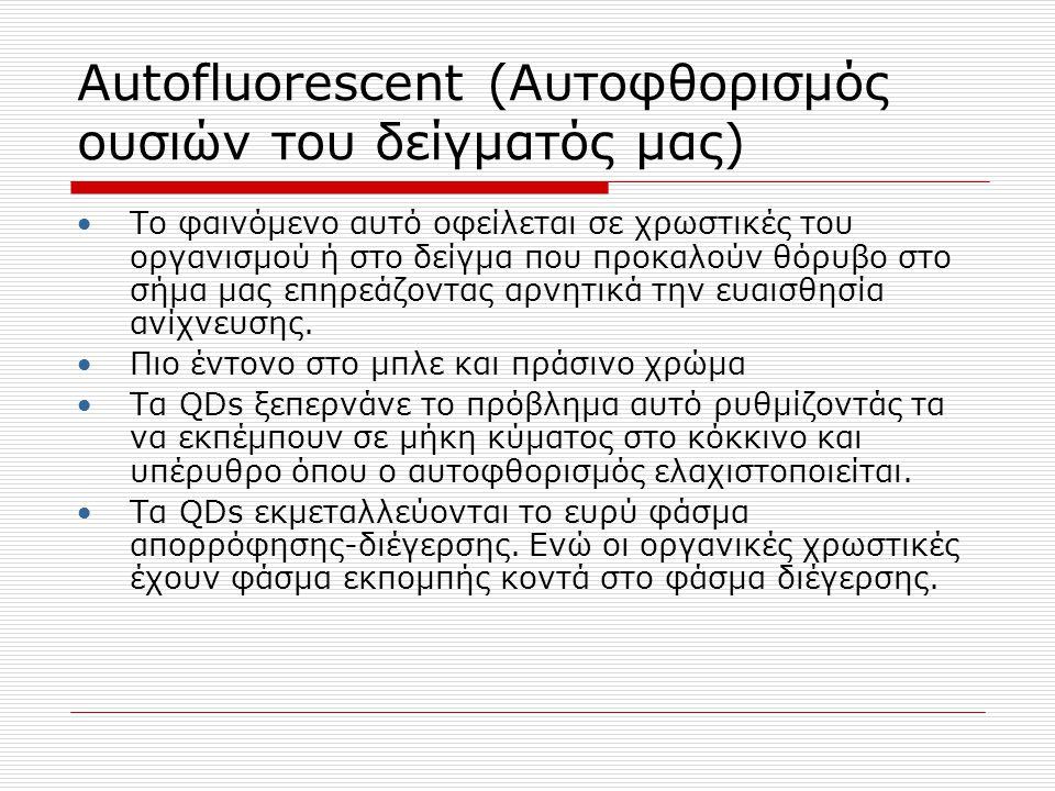 Αutofluorescent (Αυτοφθορισμός ουσιών του δείγματός μας) Το φαινόμενο αυτό οφείλεται σε χρωστικές του οργανισμού ή στο δείγμα που προκαλούν θόρυβο στο
